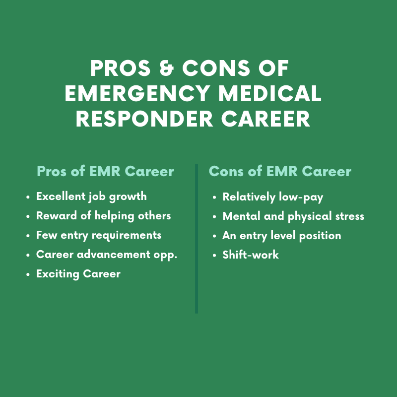 Pros & Cons of Emergency Medical Responder Career